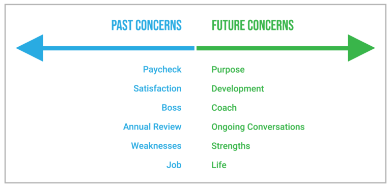 Workplace_Evolution_Employee_Engagement_And_Desires