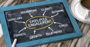 Quality Management and Improving Employee Engagement