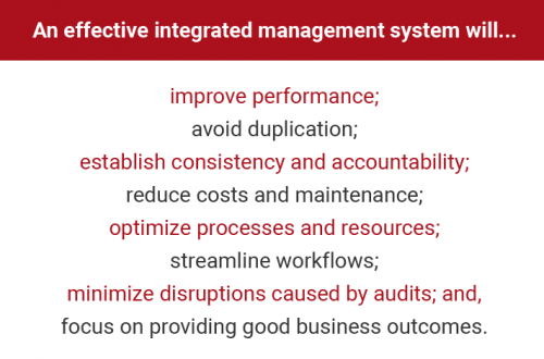 Benefits of an effective integrated management system